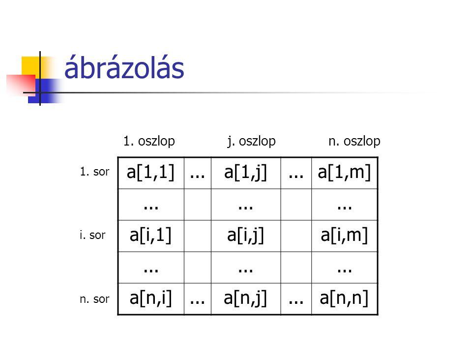 ábrázolás a[1,1] ... a[1,j] a[1,m] a[i,1] a[i,j] a[i,m] a[n,i] a[n,j]